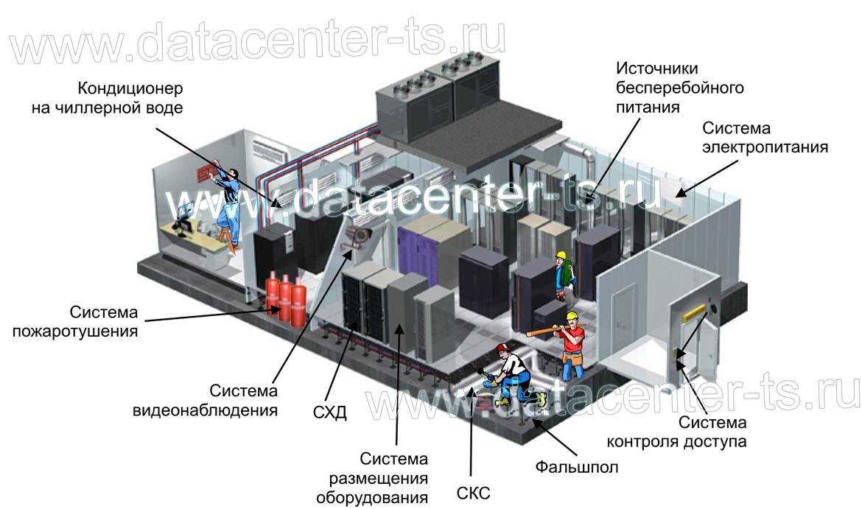 Структура дата центра eve имплантанты для майнера