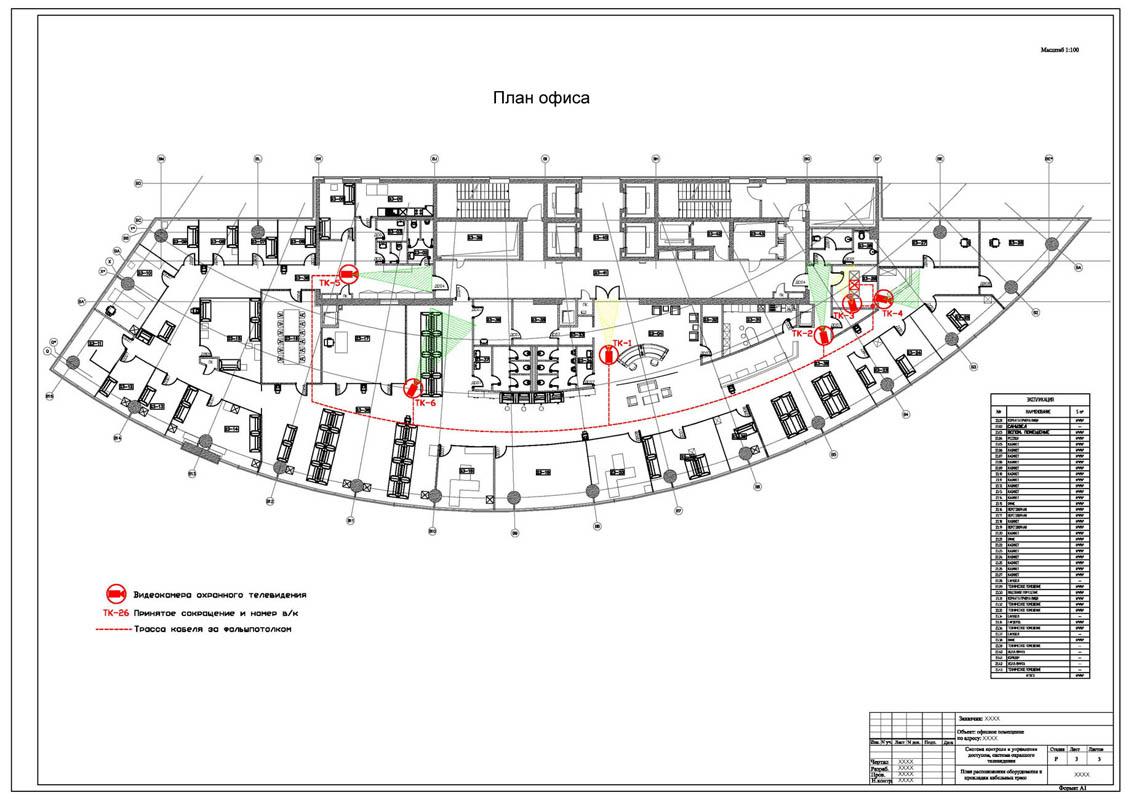 помещения подлежащие защите автоматическими установками пожаротушения